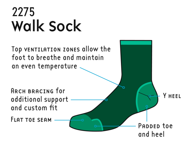 1000 Mile walk socks diagram